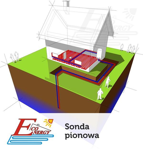 pompa ciepła grunt woda - pionowy kolektor